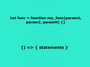 function expressions and arrow functions javascript