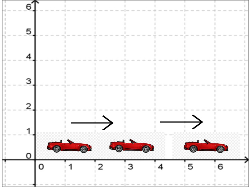 Performing Animations In Javascript - moving car