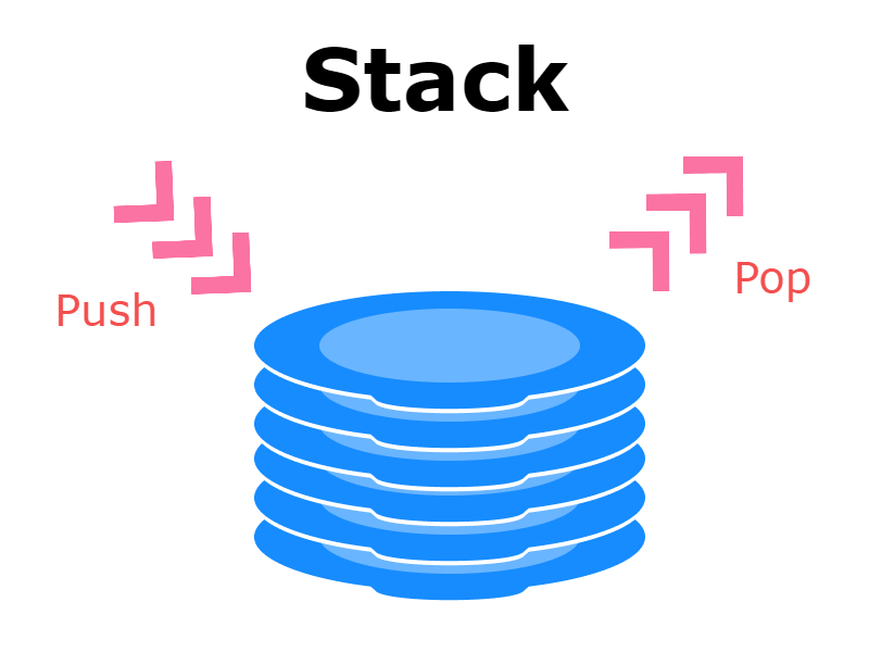 SPL Data Structures In PHP_ The SplStack